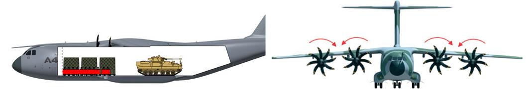 RAF plane diagram